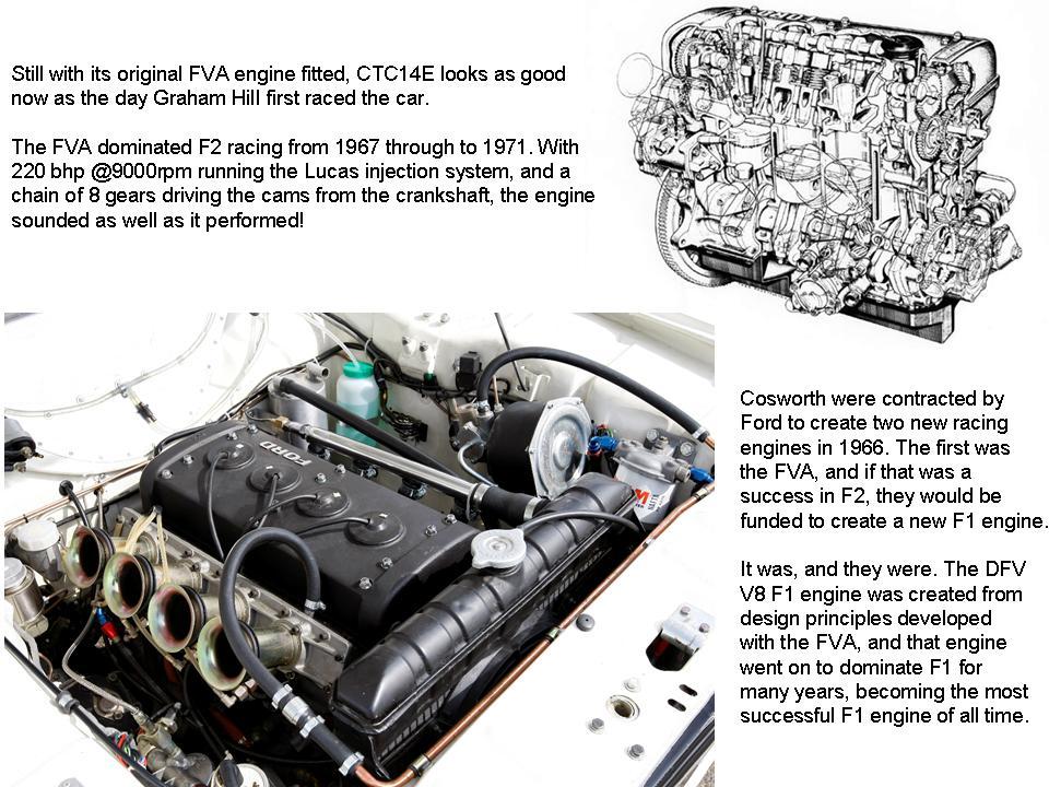 Lotus Cortina Information – Mk 2 Works Race Cars