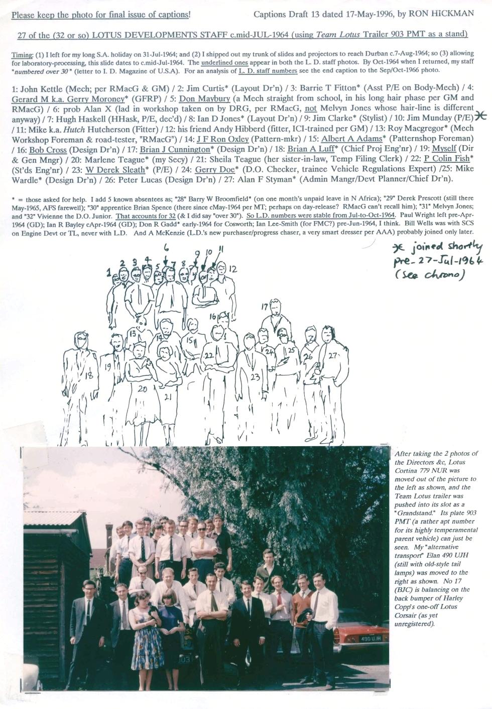 Lotus Cheshunt 1964 staff