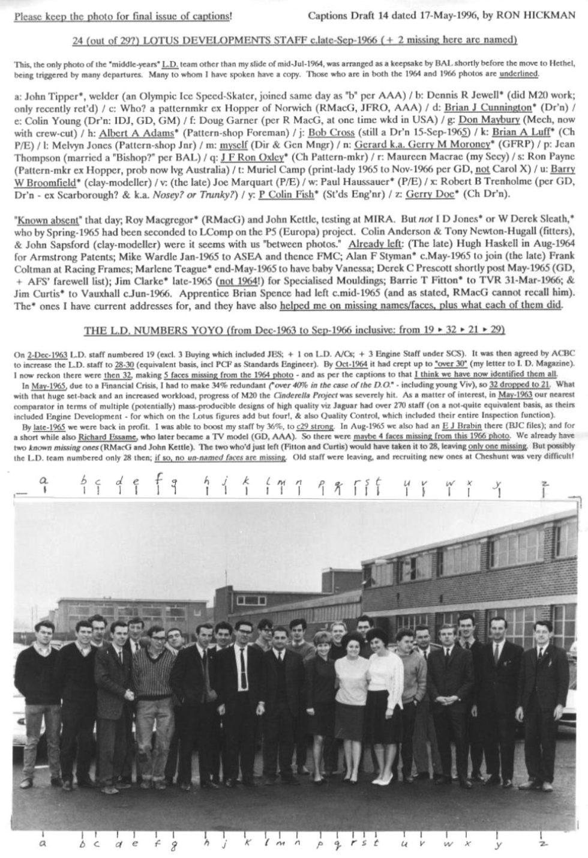 Lotus Cheshunt 1966 staff
