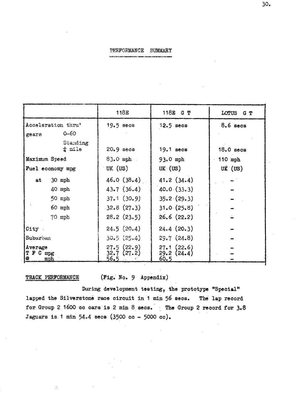 Lotus Cortina Engineering 0032