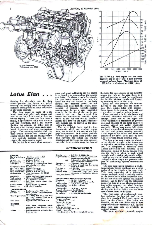 Elan Launch Autocar Oct 62 5
